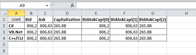 Extend your VBA code with C#, VB Net or C++/CLI | Pragmateek